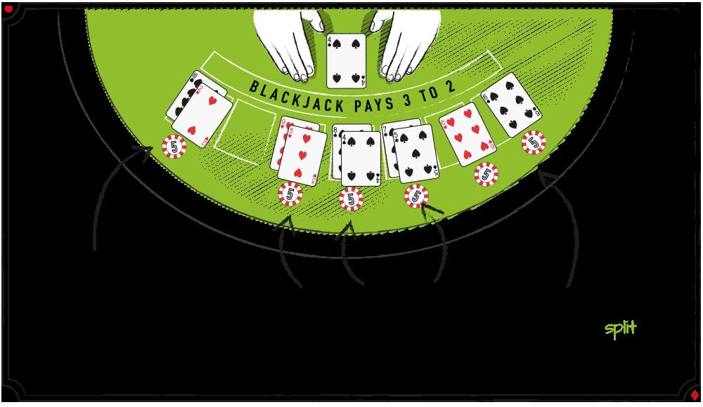 Multispil odds–15786